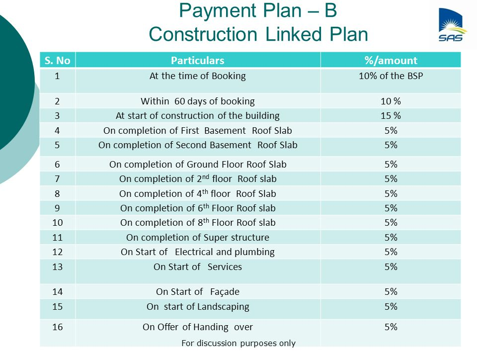 Payment Plan – B Construction Linked Plan S.