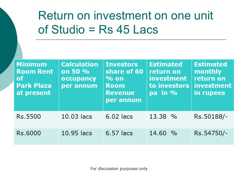 Return on investment on one unit of Studio = Rs 45 Lacs Minimum Room Rent of Park Plaza at present Calculation on 50 % occupancy per annum Investors share of 60 % on Room Revenue per annum Estimated return on investment to investors pa in % Estimated monthly return on investment in rupees Rs.550010.03 lacs6.02 lacs13.38 %Rs.50188/- Rs.600010.95 lacs6.57 lacs14.60 %Rs.54750/- For discussion purposes only