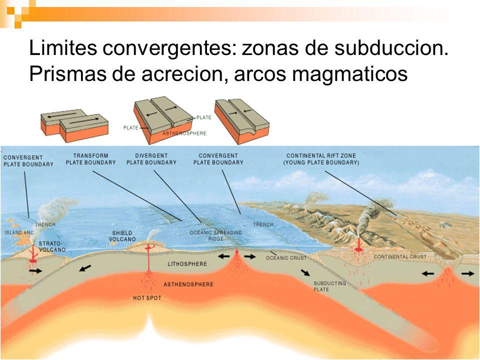Limites convergentes: zonas de subduccion. Prismas de acrecion, arcos magmaticos