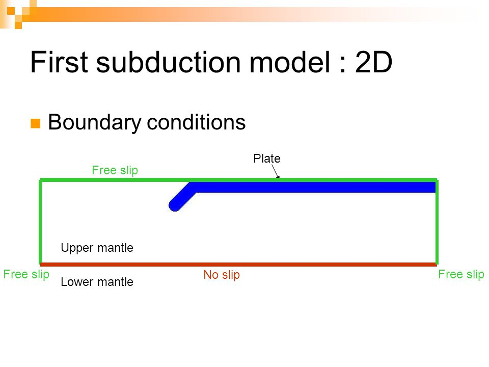 First subduction model : 2D Boundary conditions No slip Plate Upper mantle Lower mantle Free slip