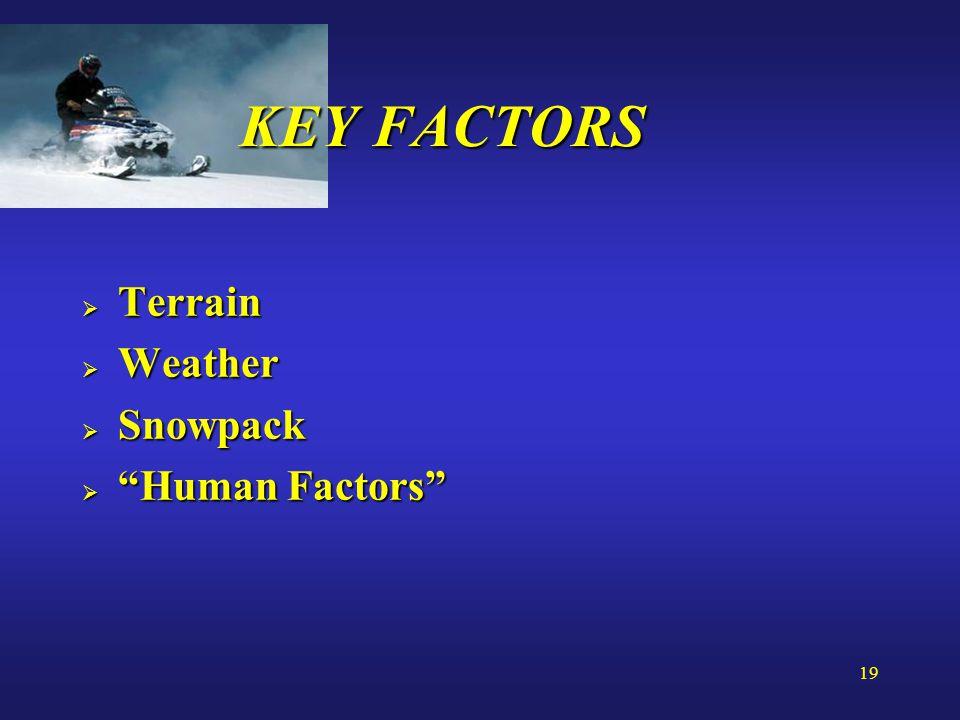 19 KEY FACTORS  Terrain  Weather  Snowpack  Human Factors