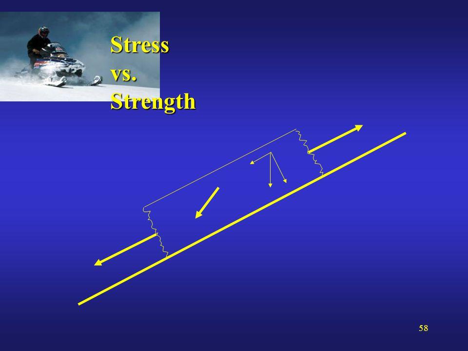 58 Stressvs.Strength