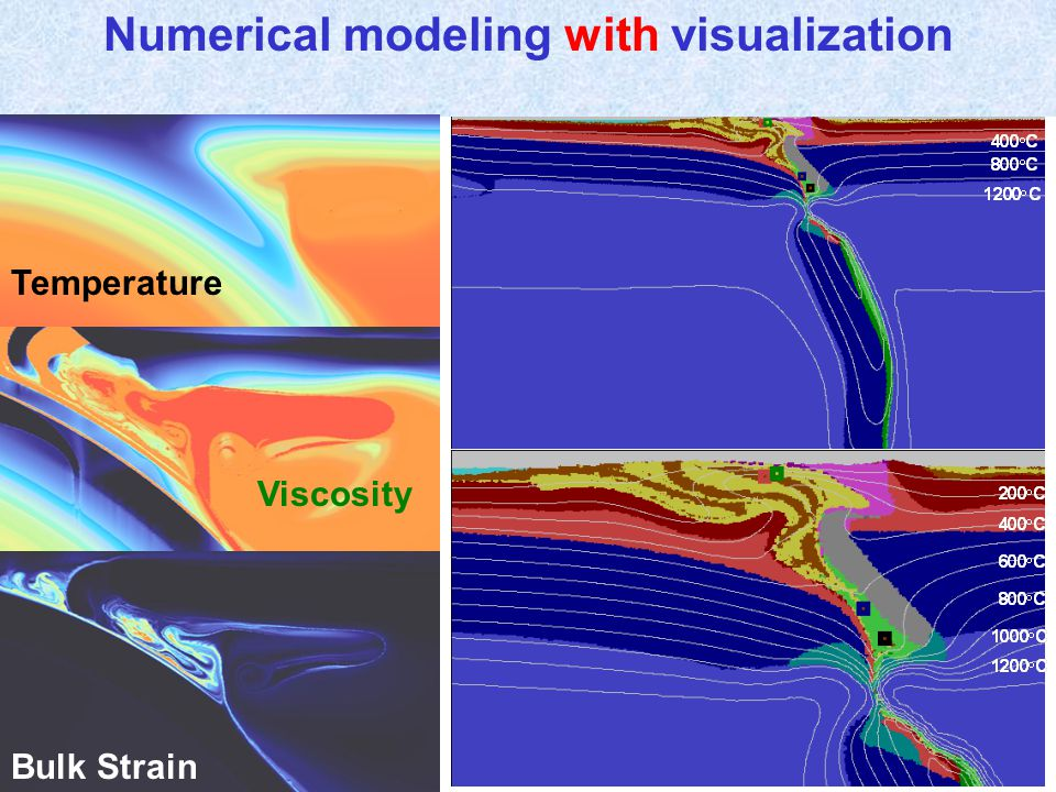 Numerical modeling with visualization Temperature Bulk Strain Viscosity