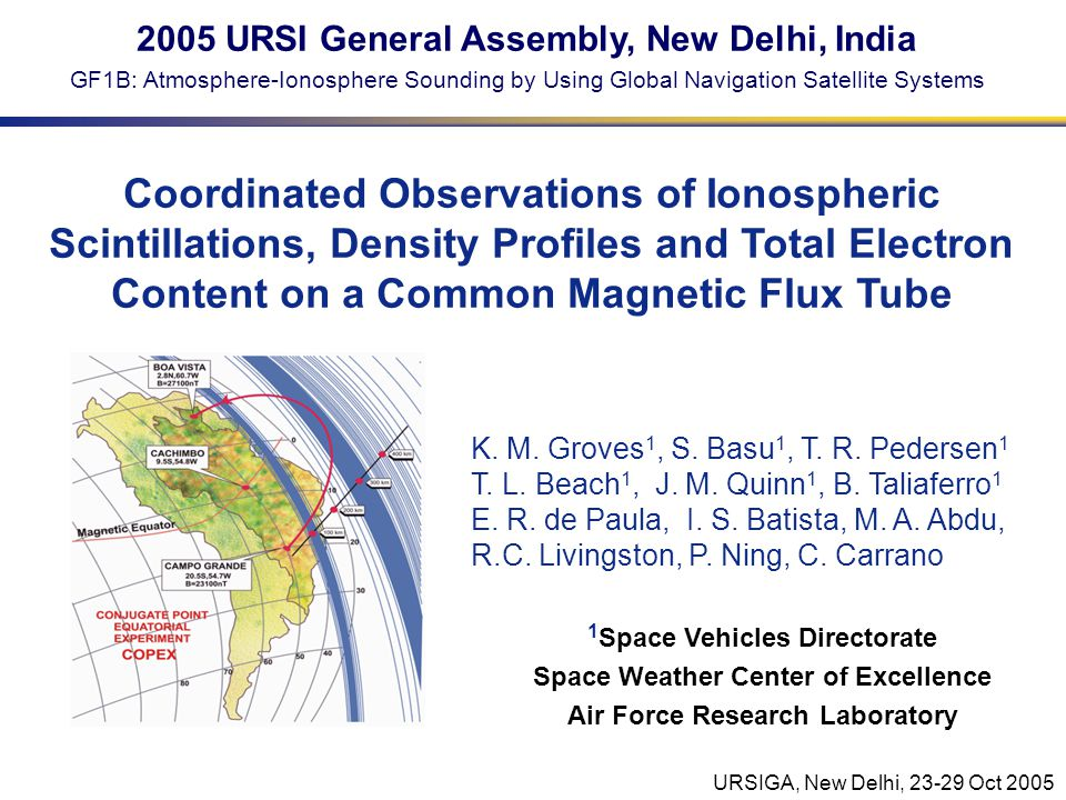 URSIGA, New Delhi, 23-29 Oct 2005 Slab Thickness Effective slab thickness (TEC/NmF2) exhibits similar decrease over time Thicknesses generally 10-20% greater in northern hemisphere, becoming quite variable during 2 nd half of campaign (Nov-Dec) Avg Slab Thickness 00-02 UT North/South Slab Thickness Ratio