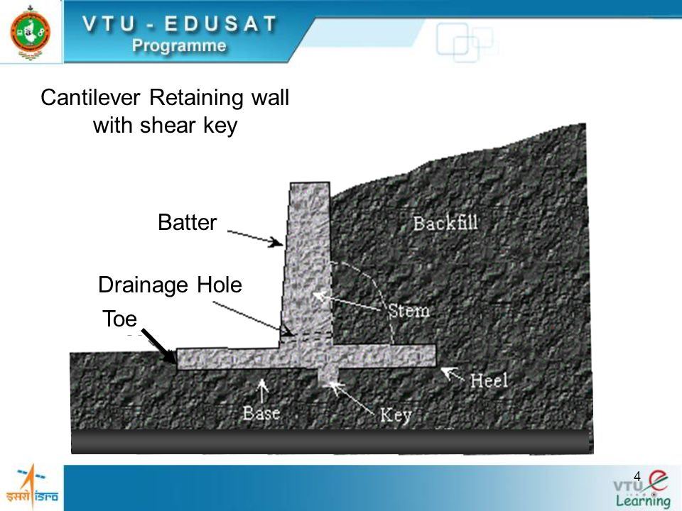 4 Batter Drainage Hole Toe Cantilever Retaining wall with shear key