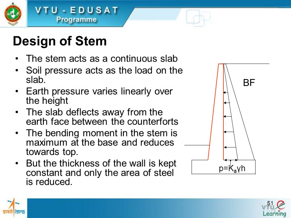 51 The stem acts as a continuous slab Soil pressure acts as the load on the slab. Earth pressure varies linearly over the height The slab deflects awa