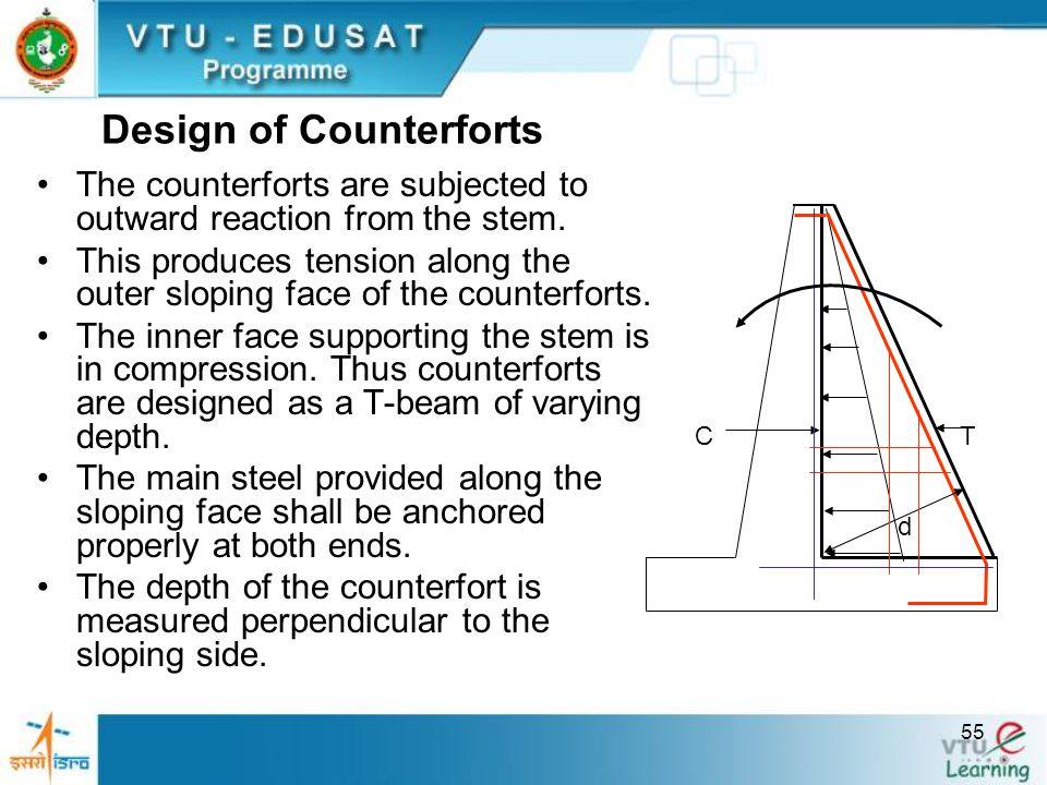 55 Design of Counterforts The counterforts are subjected to outward reaction from the stem. This produces tension along the outer sloping face of the