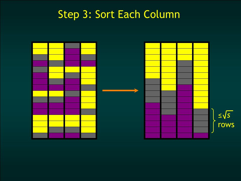 Step 3: Sort Each Column ≤ s rows