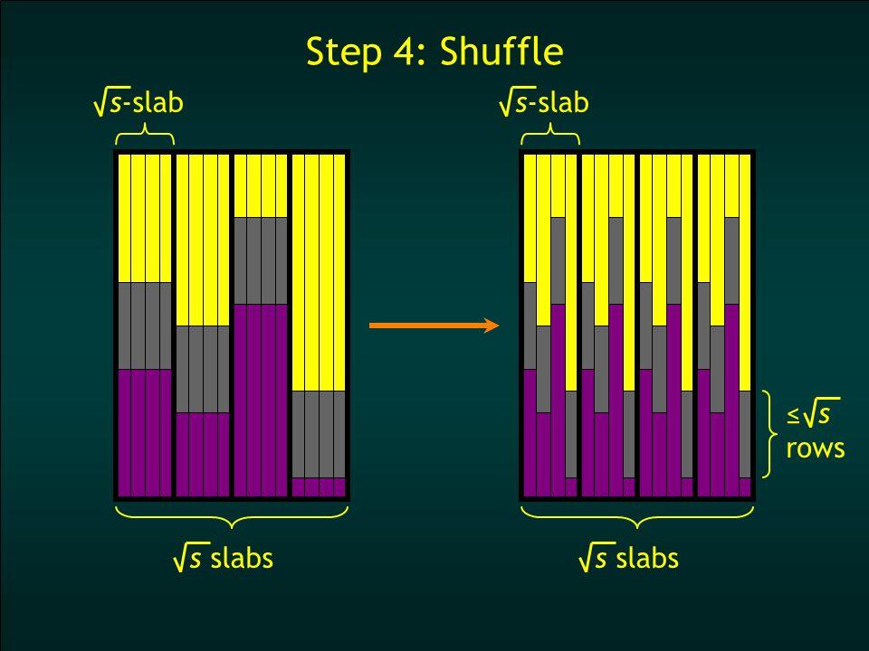 Step 4: Shuffle s-slab s slabs s-slab s slabs ≤ s rows