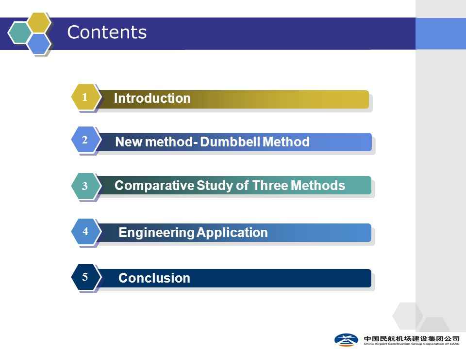 Contents Introduction New method- Dumbbell Method Comparative Study of Three Methods Conclusion 1 1 2 2 3 3 5 5 Engineering Application 4 4