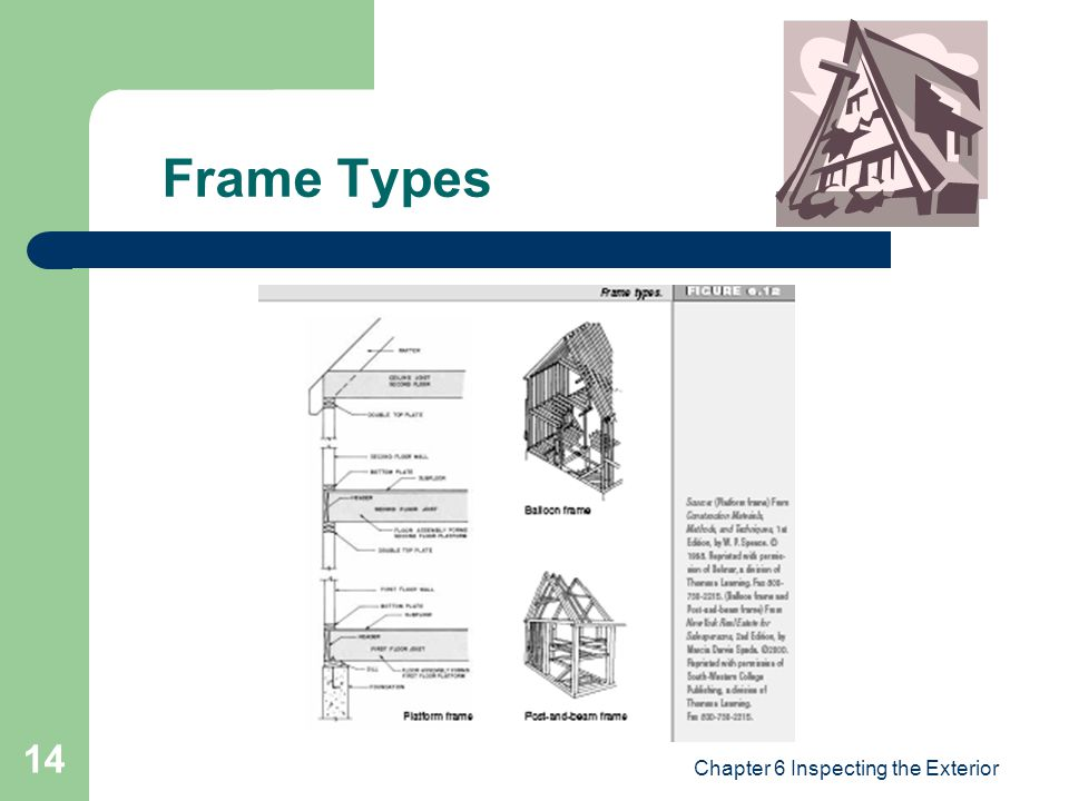 Chapter 6 Inspecting the Exterior 14 Frame Types
