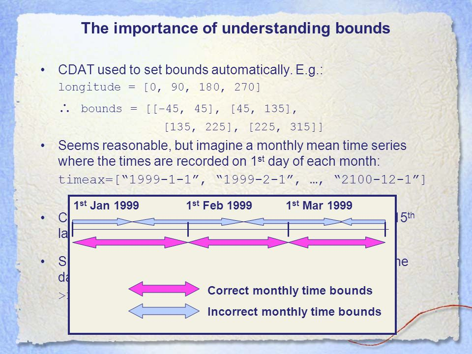 The importance of understanding bounds CDAT used to set bounds automatically.