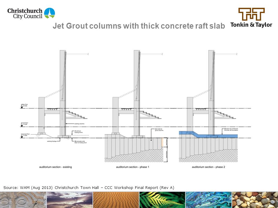 Jet Grout columns with thick concrete raft slab NZ experience: –Jet grout operations beneath a several buildings in Christchurch has been undertaken.