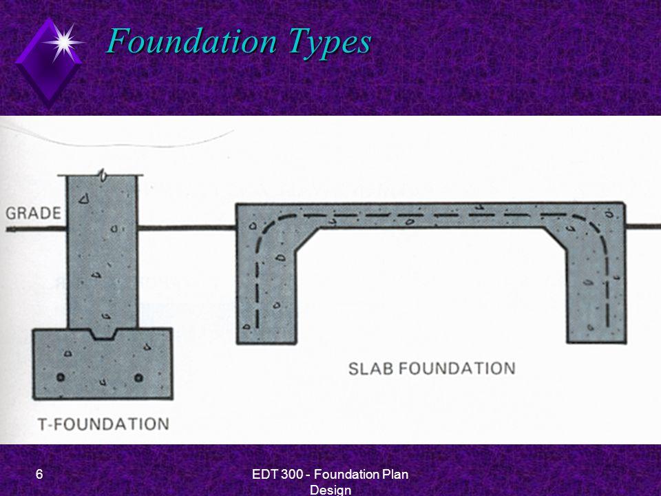 37EDT 300 - Foundation Plan Design