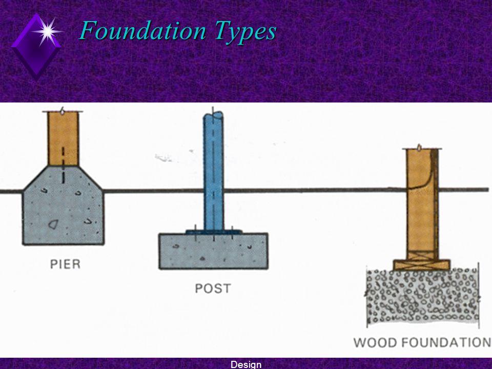 28EDT 300 - Foundation Plan Design