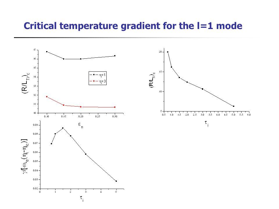 Critical temperature gradient for the l=1 mode