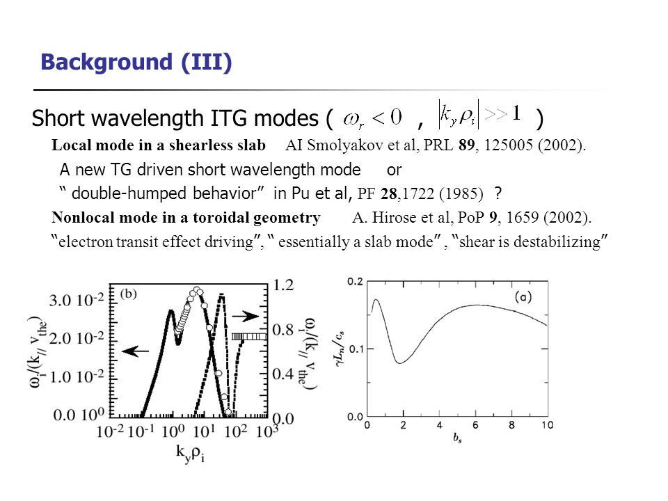 Background (III) Short wavelength ITG modes (, ) Local mode in a shearless slabAI Smolyakov et al, PRL 89, 125005 (2002).
