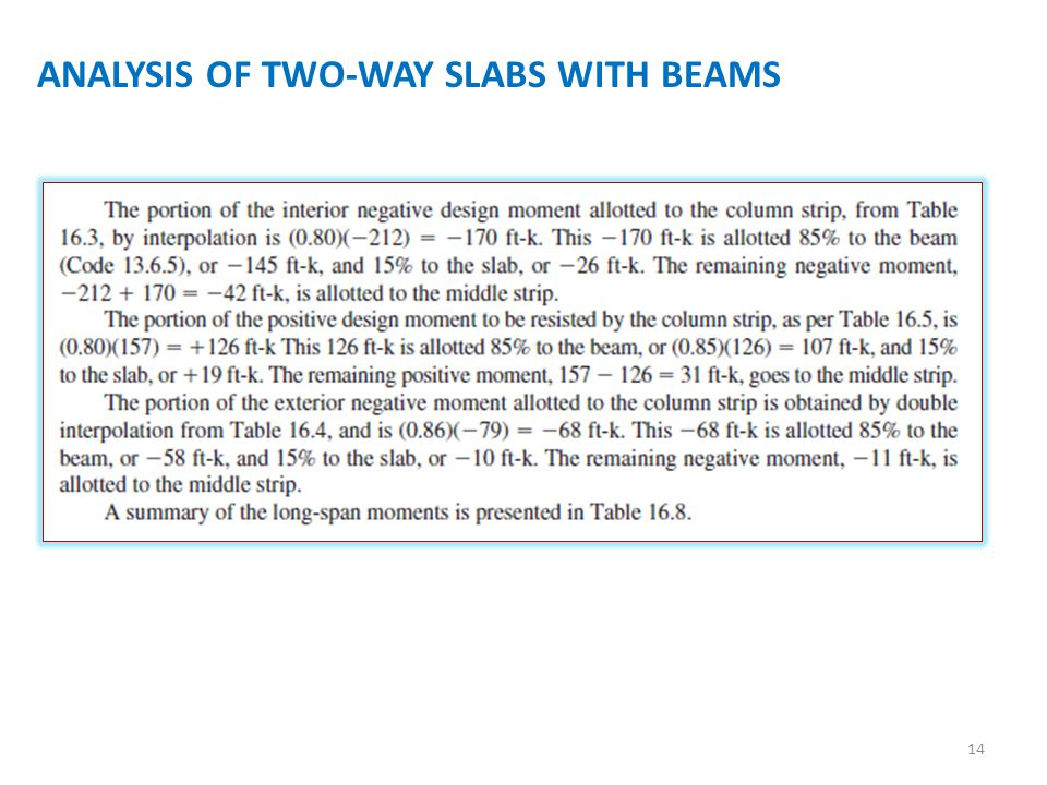 ANALYSIS OF TWO-WAY SLABS WITH BEAMS 14