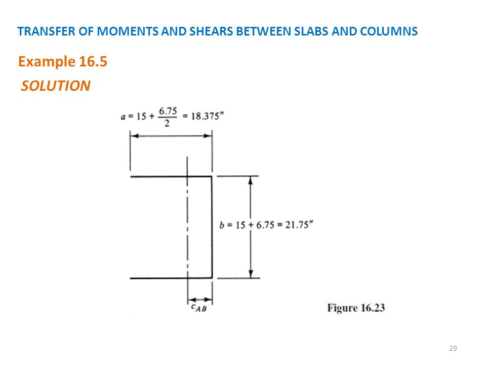 Example 16.5 SOLUTION TRANSFER OF MOMENTS AND SHEARS BETWEEN SLABS AND COLUMNS 29
