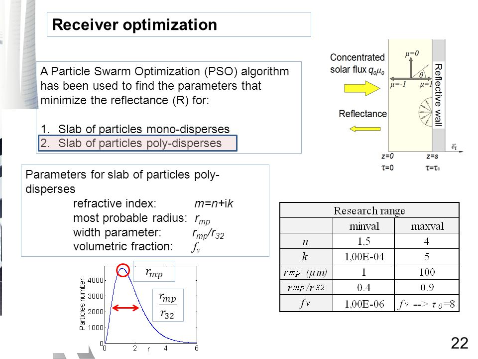 Receiver optimization A Particle Swarm Optimization (PSO) algorithm has been used to find the parameters that minimize the reflectance (R) for: 1.Slab of particles mono-disperses 2.Slab of particles poly-disperses Parameters for slab of particles poly- disperses refractive index: m=n+ik most probable radius: r mp width parameter: r mp /r 32 volumetric fraction: f v 22