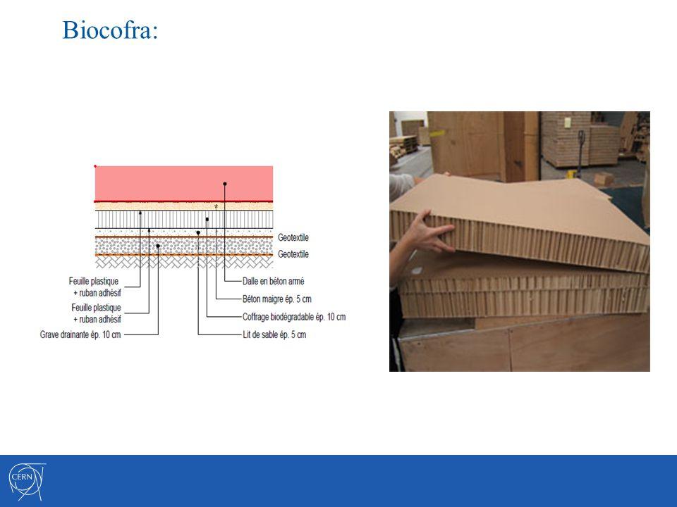 Biocofra: