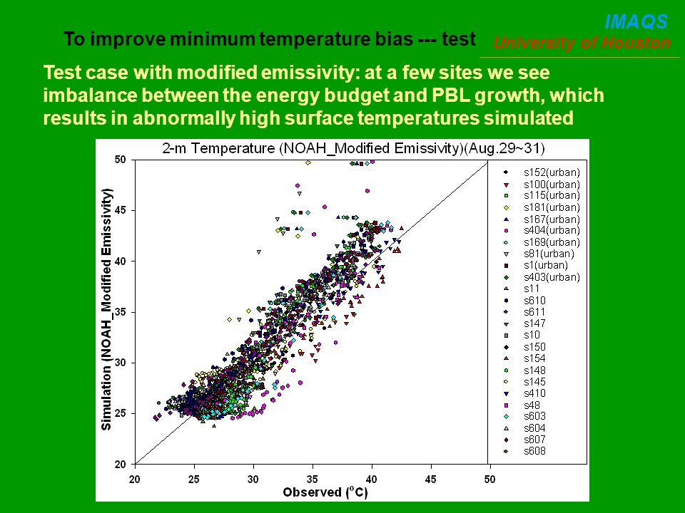 University of Houston IMAQS Test case with modified emissivity: at a few sites we see imbalance between the energy budget and PBL growth, which results in abnormally high surface temperatures simulated To improve minimum temperature bias --- test