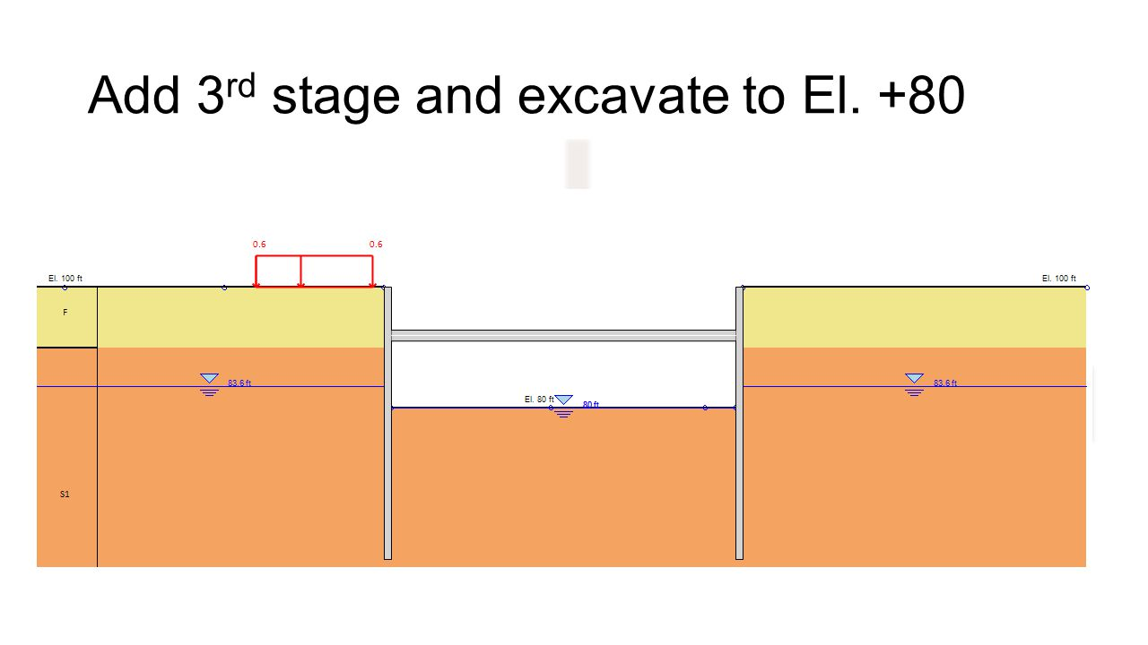 Add 3 rd stage and excavate to El. +80