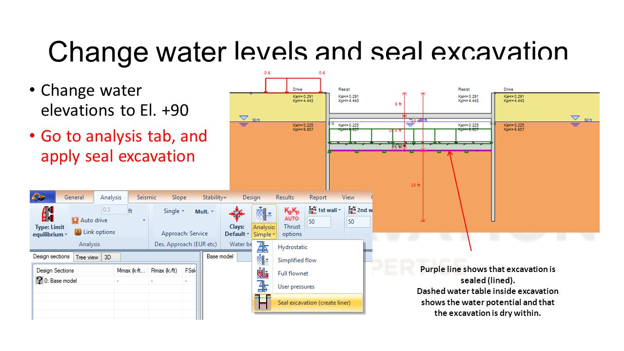 Change water levels and seal excavation Change water elevations to El.