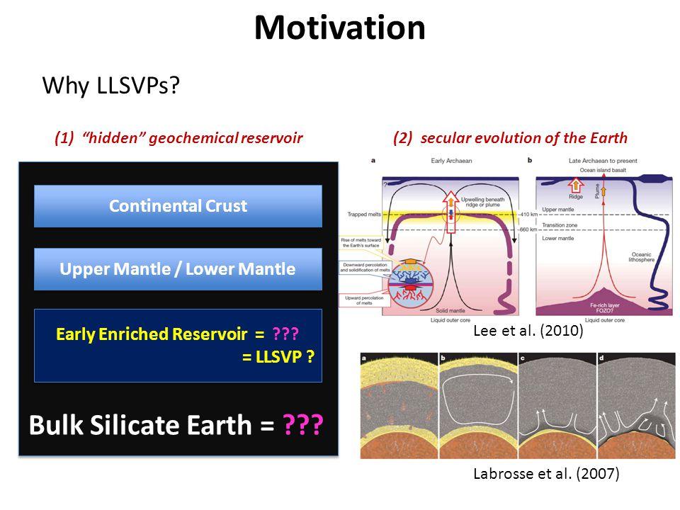 Motivation Why LLSVPs. Early Enriched Reservoir = ??.