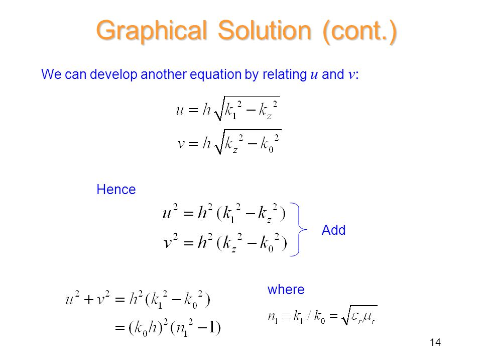 Graphical Solution (cont.) Hence Add We can develop another equation by relating u and v: where 14