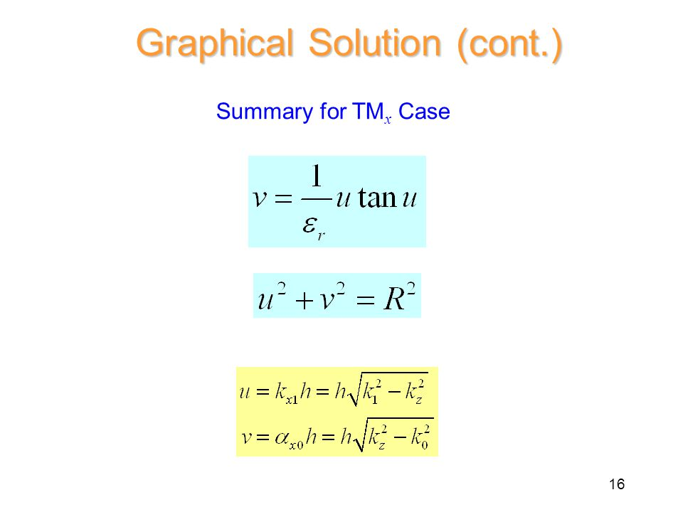 Summary for TM x Case Graphical Solution (cont.) 16