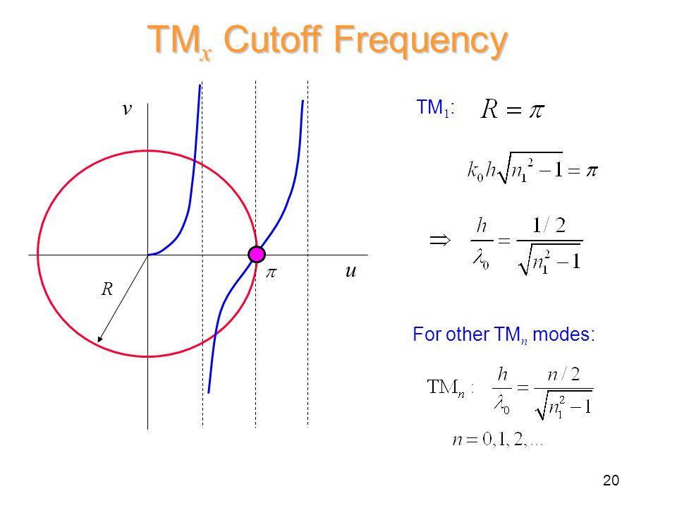 TM x Cutoff Frequency u R  v For other TM n modes: TM 1 : 20