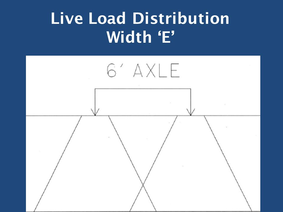 Live Load Distribution Width 'E'