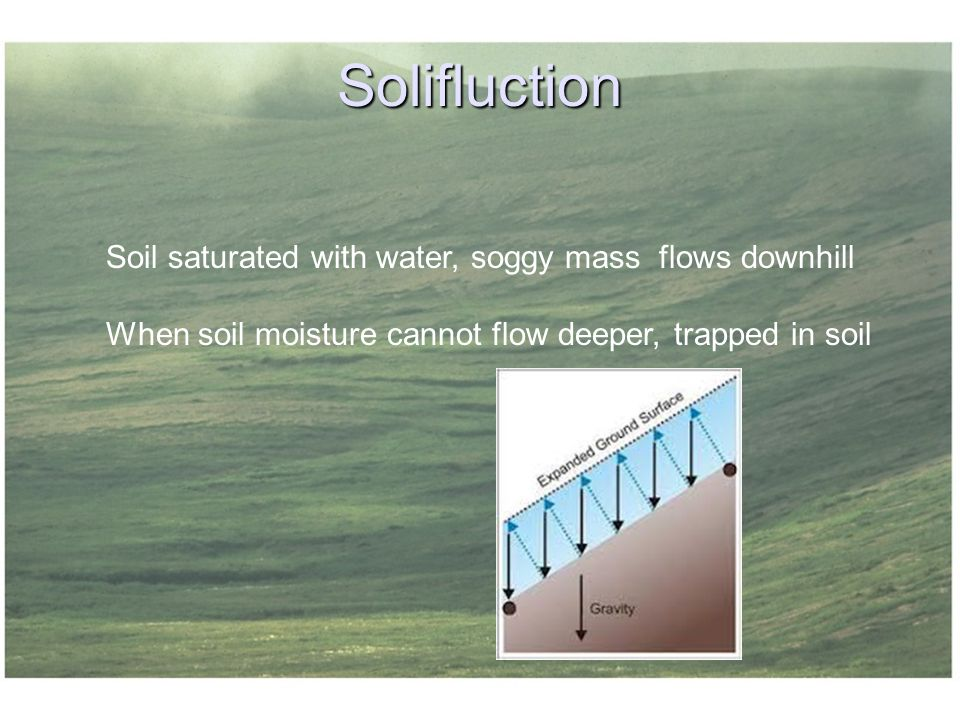 Solifluction Soil saturated with water, soggy mass flows downhill When soil moisture cannot flow deeper, trapped in soil