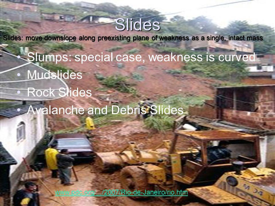 Slides Slumps: special case, weakness is curved Mudslides Rock Slides Avalanche and Debris Slides www.pdc.org/.../2007/Rio-de-Janeiro/rio.htm Slides: