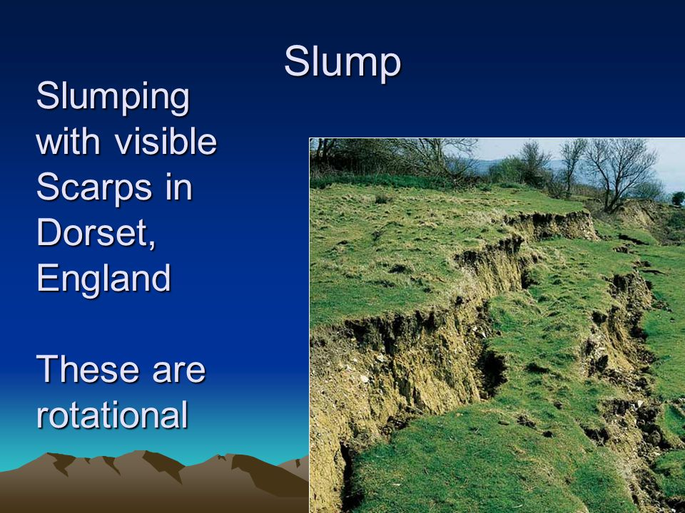 Slumping with visible Scarps in Dorset, England These are rotational Slump