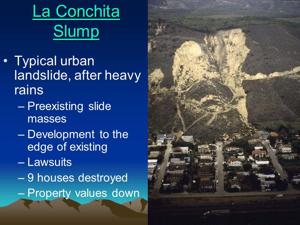 La Conchita Slump La Conchita Slump Typical urban landslide, after heavy rains –Preexisting slide masses –Development to the edge of existing –Lawsuit