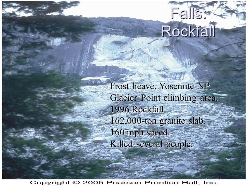 Frost heave, Yosemite NP. Glacier Point climbing area. 1996 Rockfall 162,000-ton granite slab. 160 mph speed. Killed several people. Falls: Rockfall