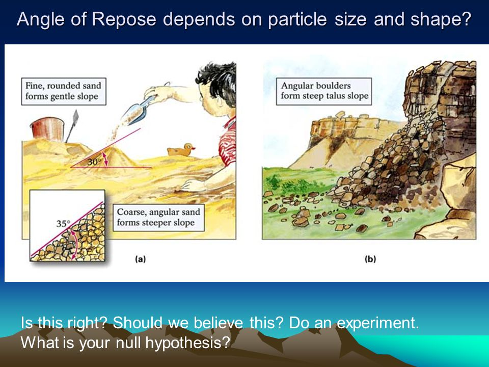 Angle of Repose depends on particle size and shape? Is this right? Should we believe this? Do an experiment. What is your null hypothesis?