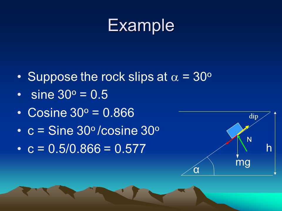 Example Suppose the rock slips at  = 30 o sine 30 o = 0.5 Cosine 30 o = 0.866 c = Sine 30 o /cosine 30 o c = 0.5/0.866 = 0.577 α mg h dip N