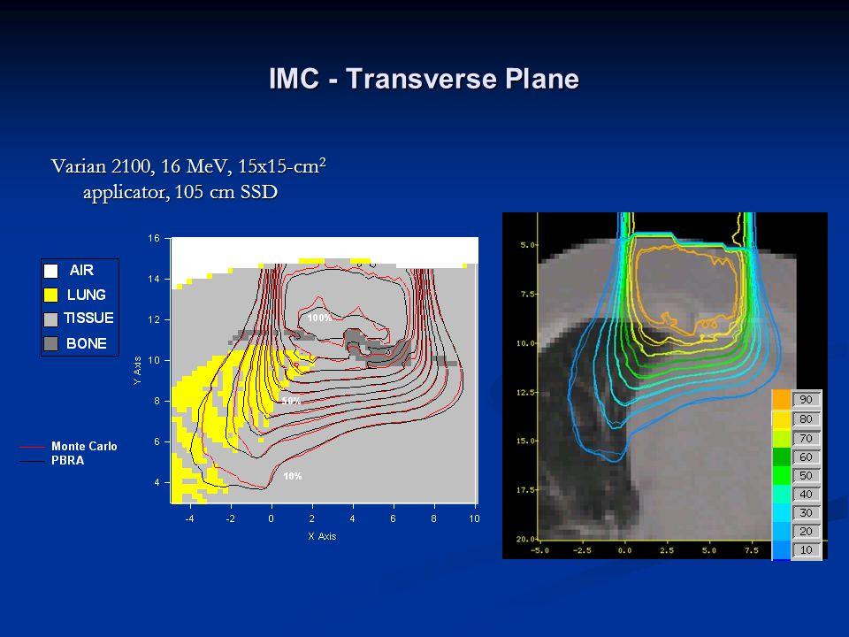 IMC - Transverse Plane Varian 2100, 16 MeV, 15x15-cm 2 applicator, 105 cm SSD