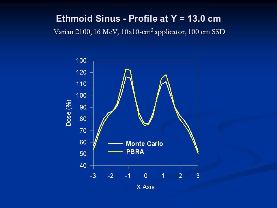 Ethmoid Sinus - Profile at Y = 13.0 cm Varian 2100, 16 MeV, 10x10-cm 2 applicator, 100 cm SSD