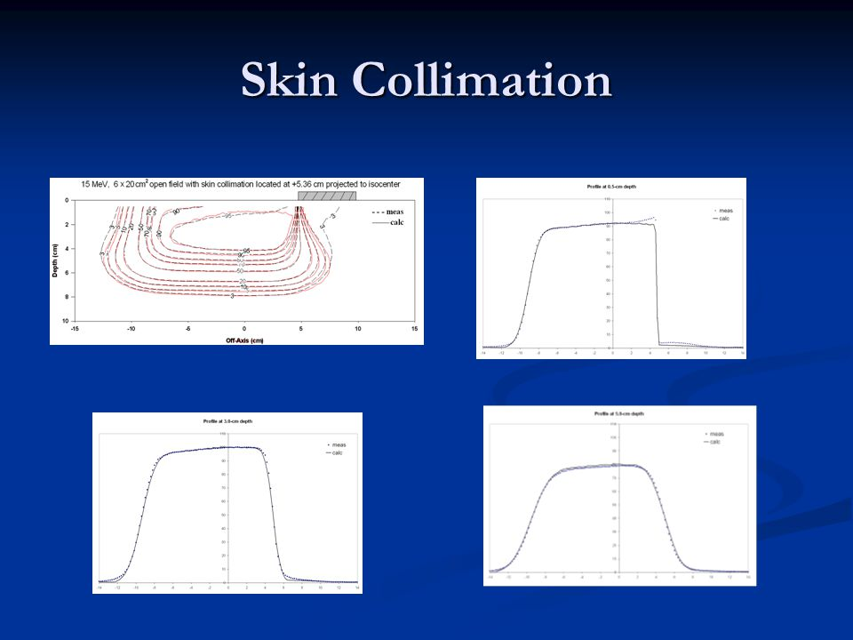 Skin Collimation