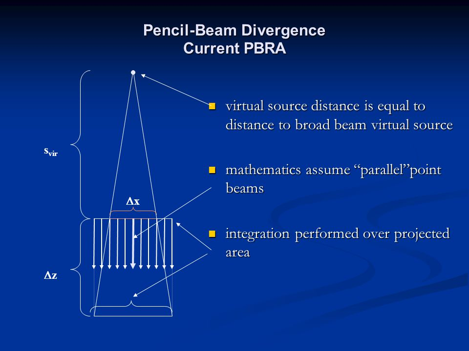 Pencil-Beam Divergence Current PBRA virtual source distance is equal to distance to broad beam virtual source virtual source distance is equal to distance to broad beam virtual source mathematics assume parallel point beams mathematics assume parallel point beams integration performed over projected area integration performed over projected area zz s vir xx