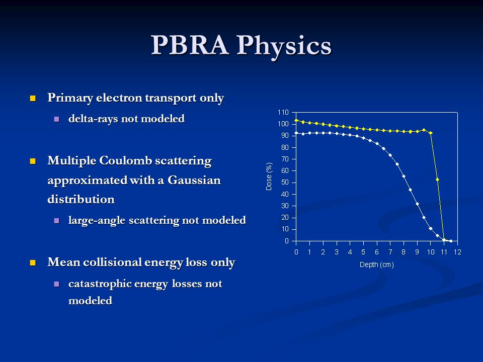 PBRA Physics Primary electron transport only Primary electron transport only delta-rays not modeled delta-rays not modeled Multiple Coulomb scattering approximated with a Gaussian distribution Multiple Coulomb scattering approximated with a Gaussian distribution large-angle scattering not modeled large-angle scattering not modeled Mean collisional energy loss only Mean collisional energy loss only catastrophic energy losses not modeled catastrophic energy losses not modeled
