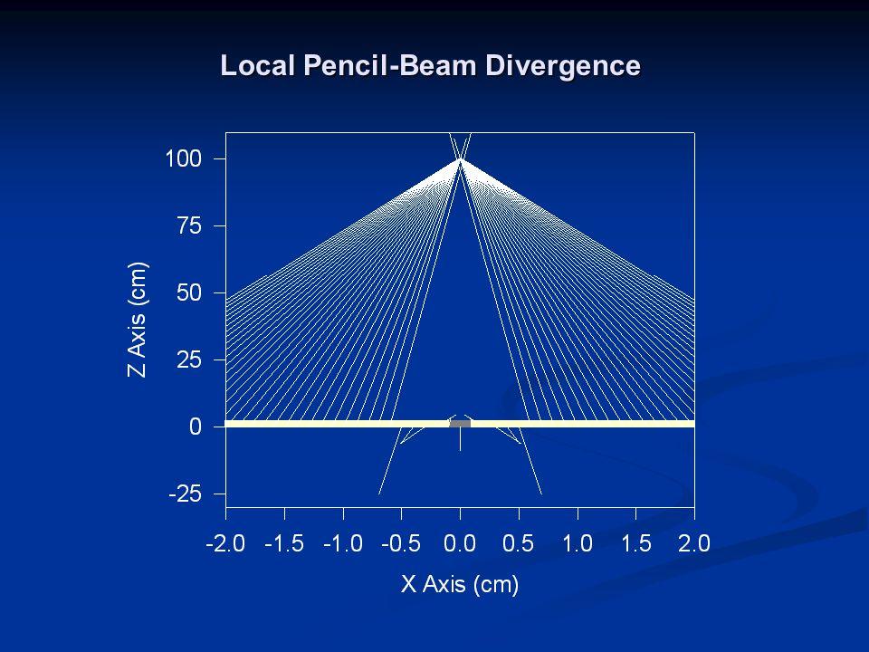 Local Pencil-Beam Divergence