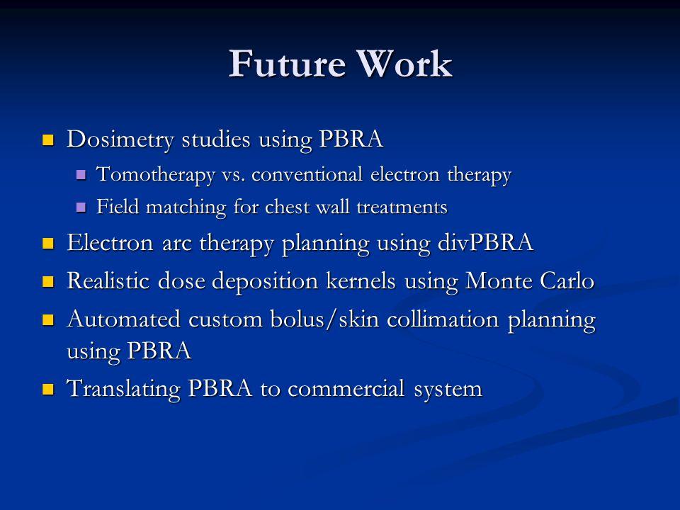 Future Work Dosimetry studies using PBRA Dosimetry studies using PBRA Tomotherapy vs. conventional electron therapy Tomotherapy vs. conventional elect