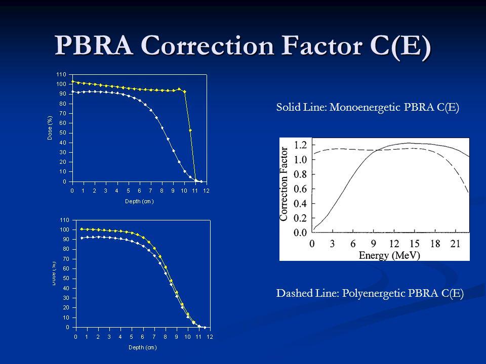 PBRA Correction Factor C(E) Solid Line: Monoenergetic PBRA C(E) Dashed Line: Polyenergetic PBRA C(E)