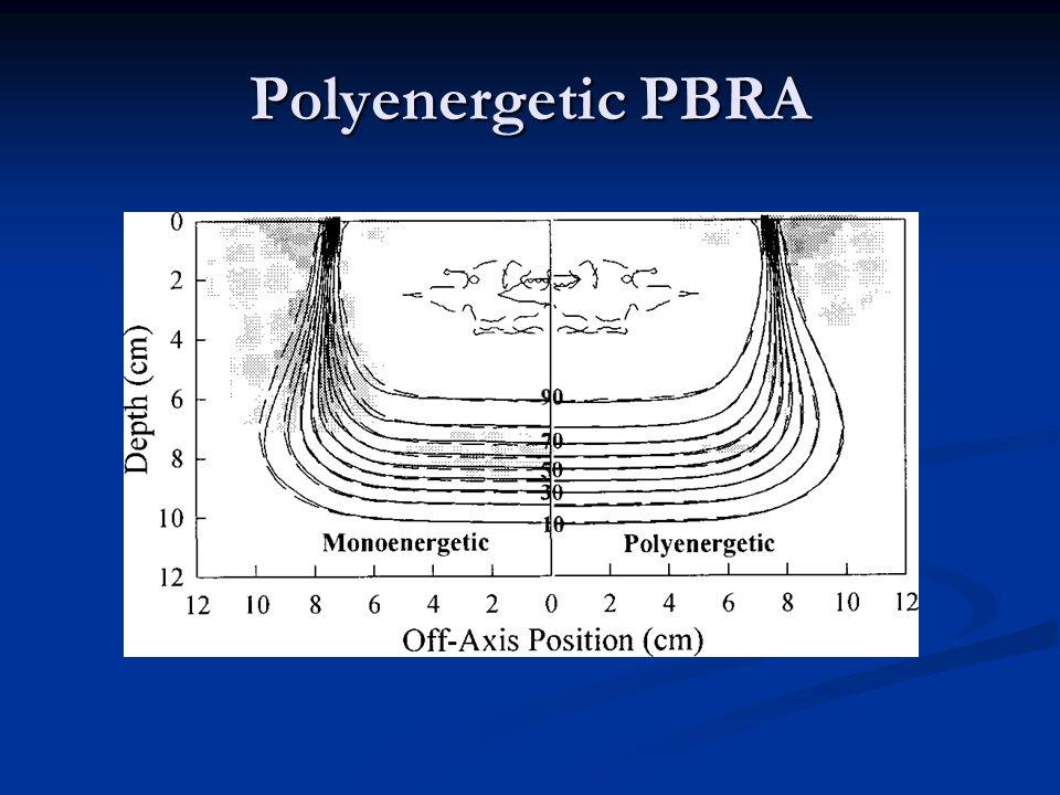 Polyenergetic PBRA