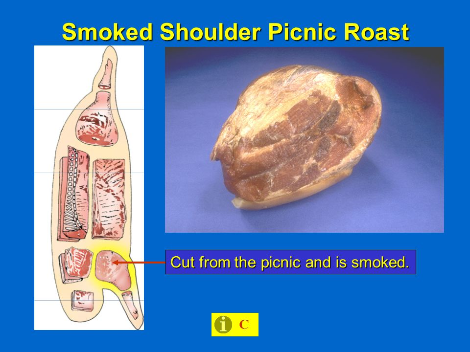 Smoked Shoulder Picnic Roast C Cut from the picnic and is smoked.